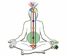 Yoga und Gesundheit