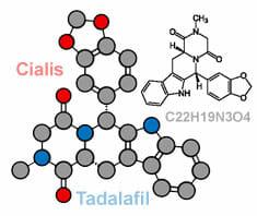 Tadalafil: Neben- und Wechselwirkungen vom Cialis