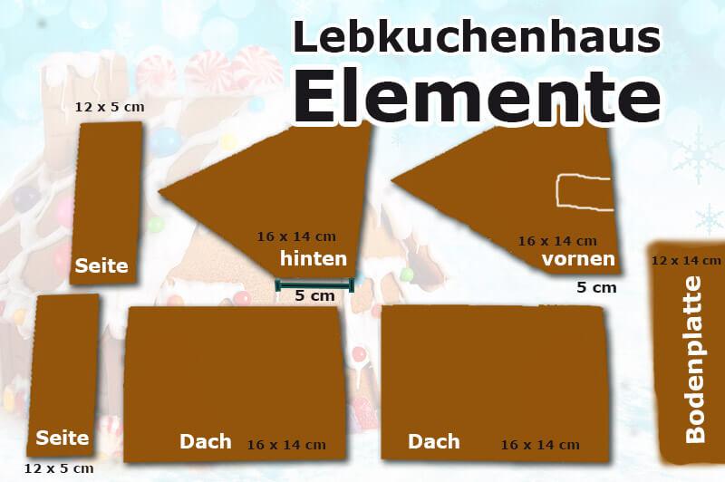 Elemente Lebkuchenhaus