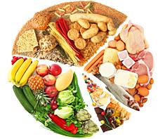 Kalorienzählen bringt Bewegung in Ihr Leben